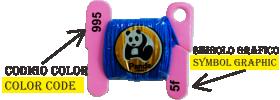 Hilos Panda color codigo y simbolo grafico